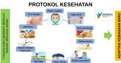 Ini Penyebab Masih Tingginya Kasus COVID-19 di Indonesia
